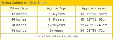 Kids' bike buying guide | Wiggle Guides