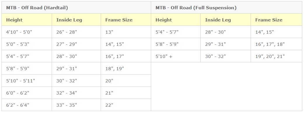 bike sizing charts